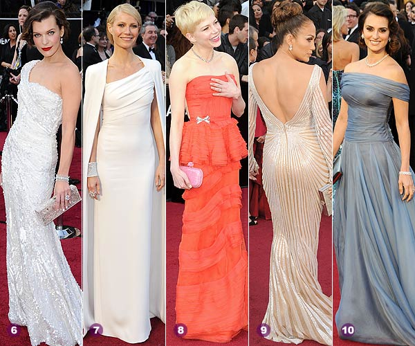 Tendencias Oscar 2012